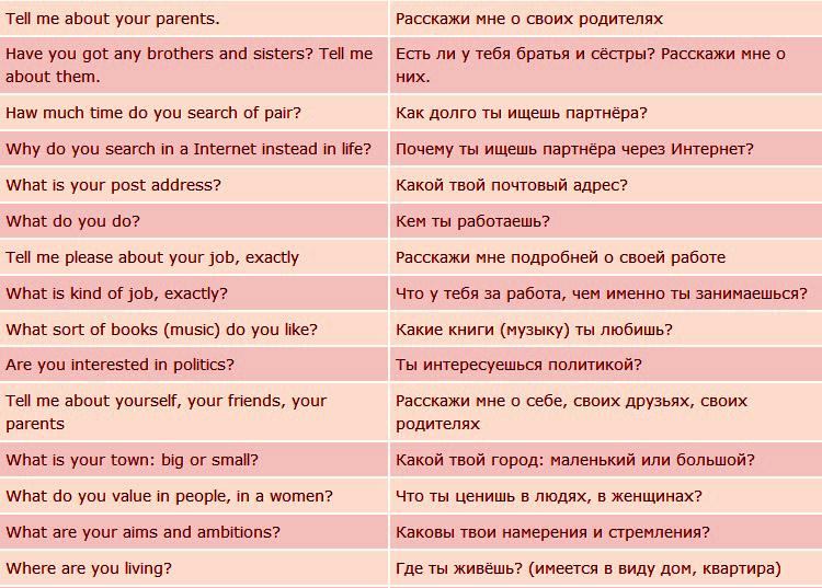 Знакомстве вопросы в интернете при
